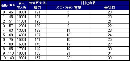 14th_staff