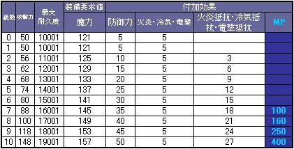 15th_staff