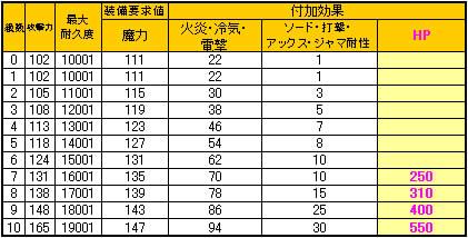 17th_staff