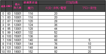 18th_staff