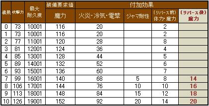 19th_staff
