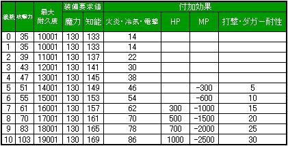 20th_staff