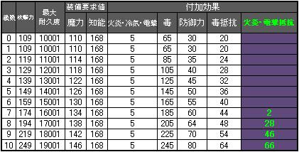 21th_staff